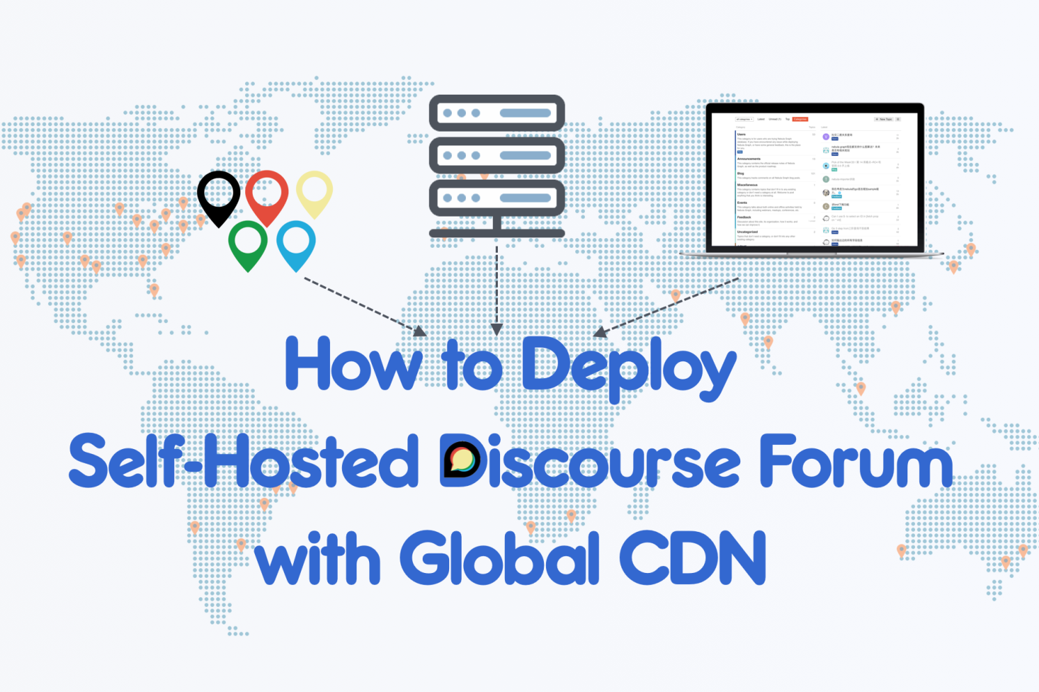 How to Deploy Self-Host Discourse Forum with Global CDN