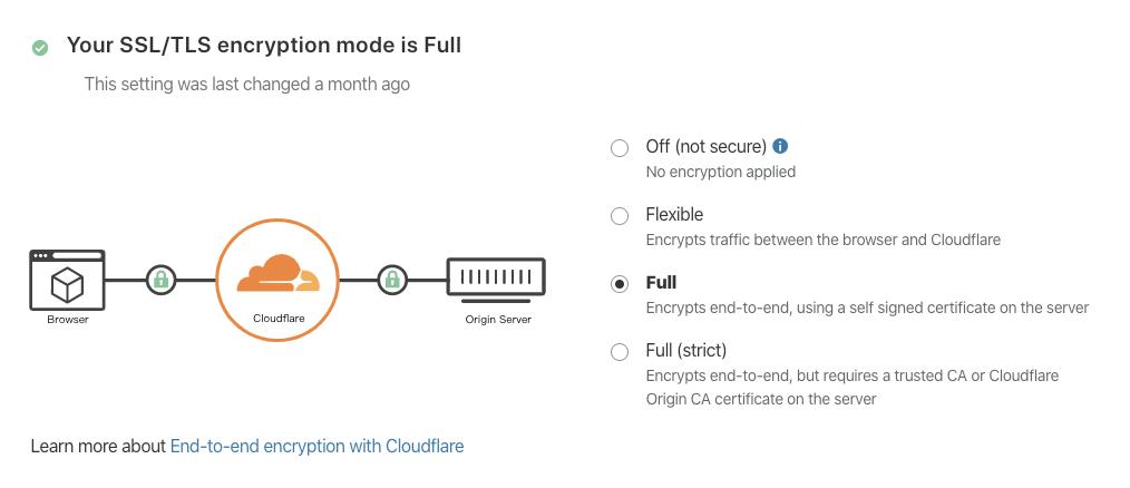 Configure Cloudflare SSL/TLS