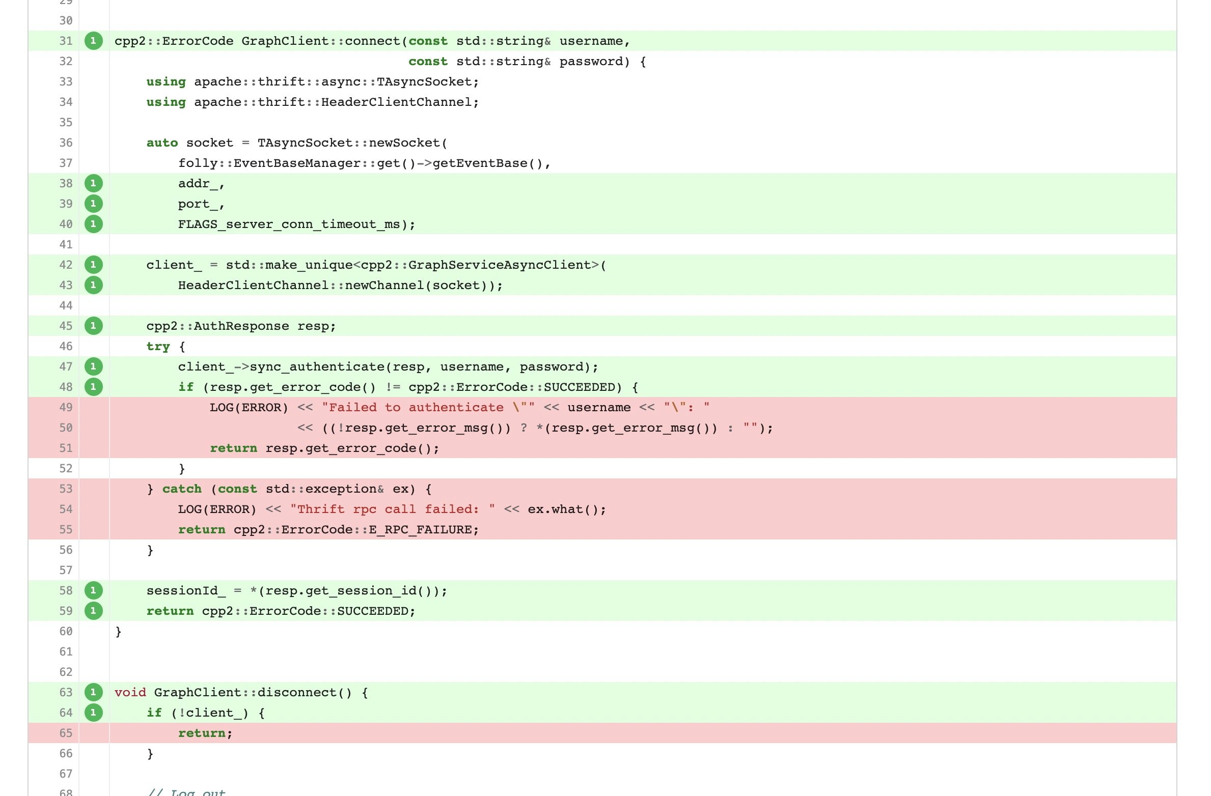 test coverage results by code lines