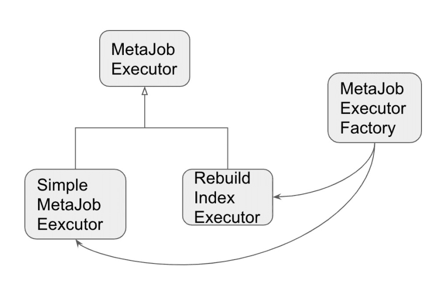 Job Manager Structure