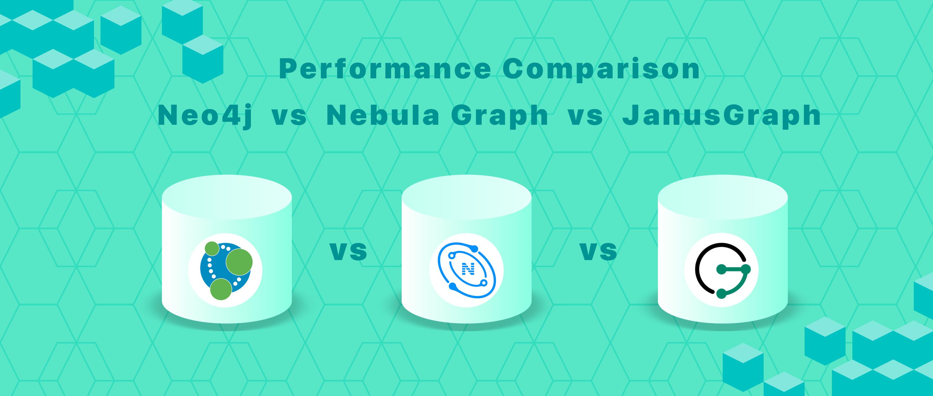 Performance Comparison: Neo4j vs Nebula Graph vs JanusGraph