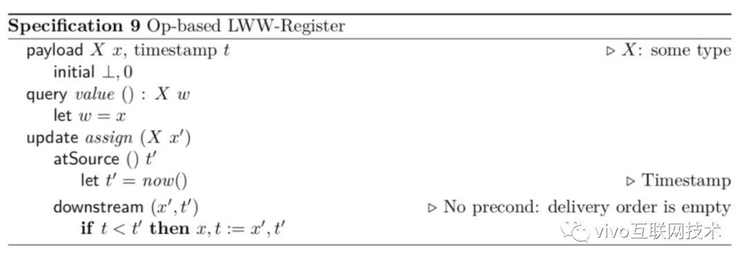 Op-based LWW (Last-Write-Wins) Register