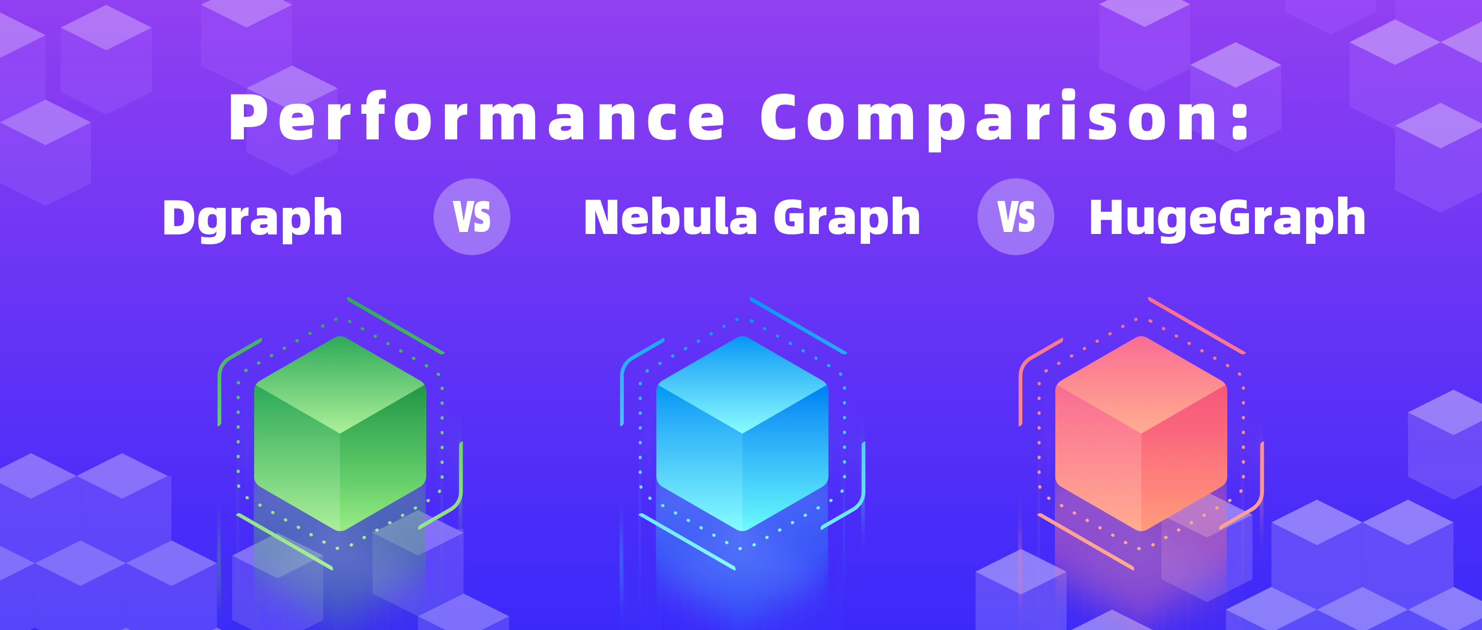 Benchmarking the Mainstream Open Source Distributed Graph Databases at Meituan: Nebula Graph vs Dgraph vs JanusGraph
