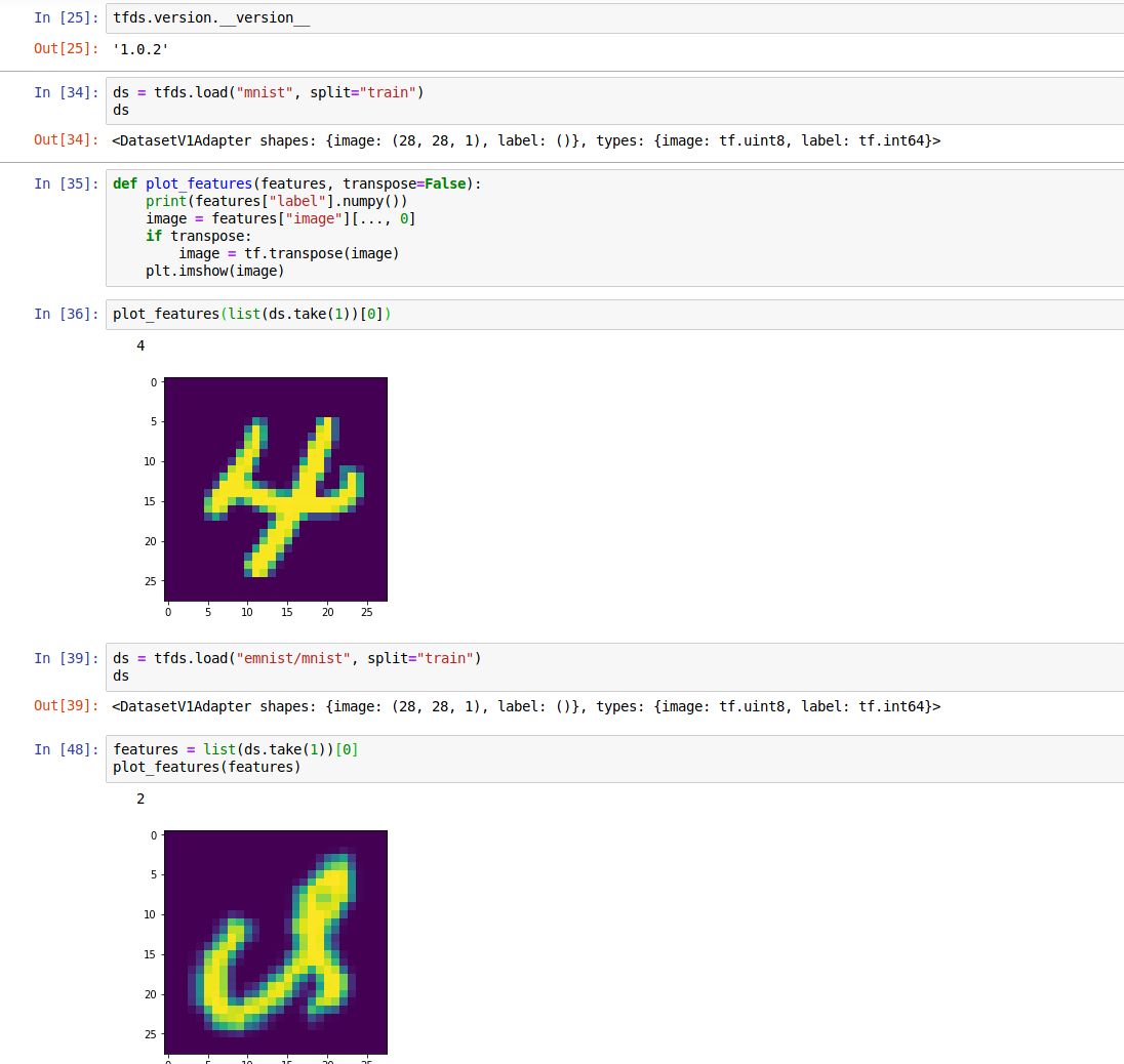 EMNIST/MNIST images are transposed · Issue #812 · tensorflow