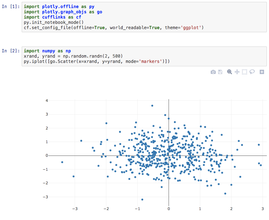 JS output displayed in HTML, plot not showing up · Issue #5 · plotly