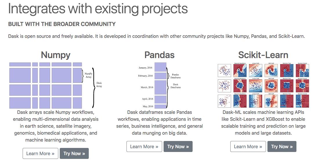 Adding tutorials to xarray documentation splash page · Issue