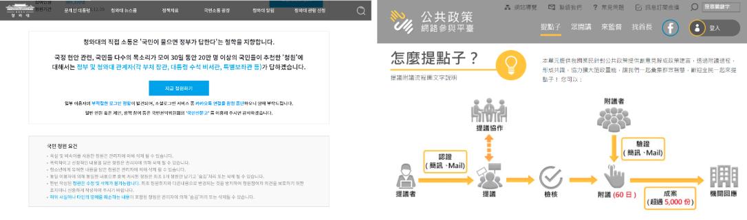 5  국내외 시민참여플랫폼의 정량적 목표 사례