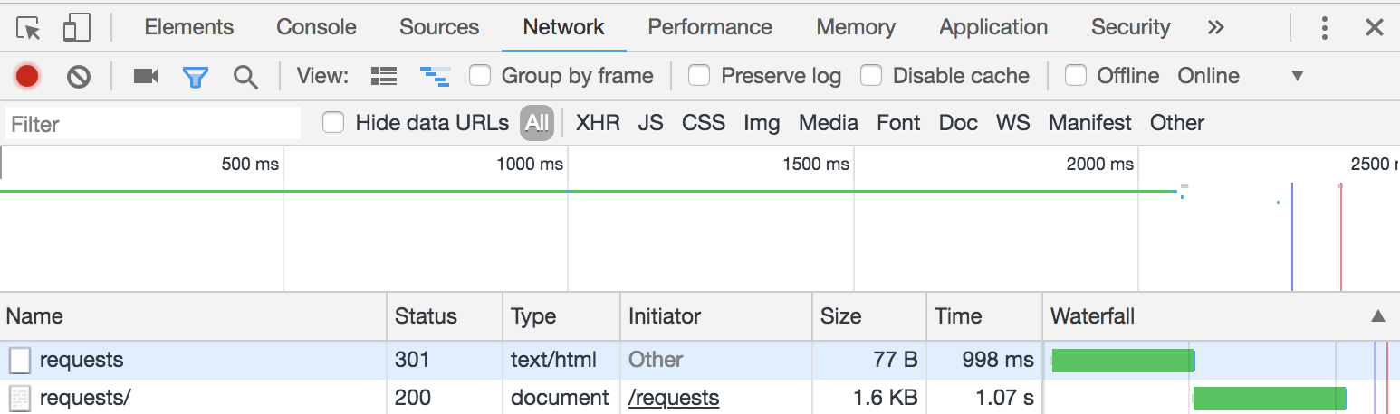 IMP: Tweak CF CDN and fix redirects for speed · Issue #287