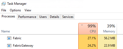 100% CPU spike on all cluster nodes · Issue #1376 · Azure