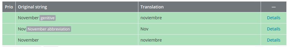 wordpress-translation-months