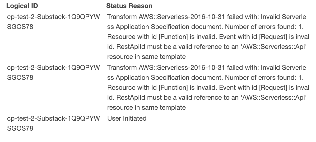 Possibility to get AWS::Serverless::RestApi passed a