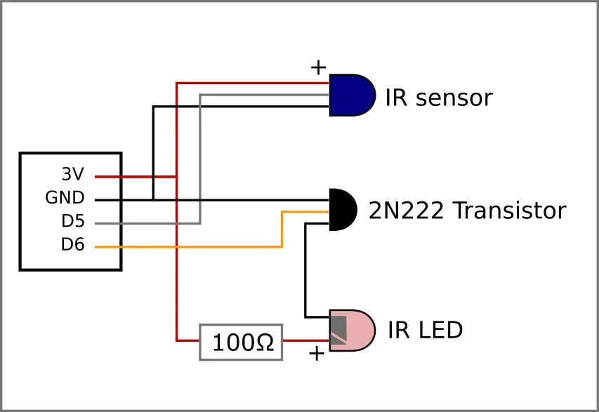 Example circuit with transmitter and receiver