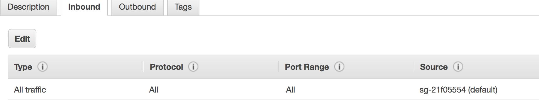 Fargate: CannotPullContainer located on ECS registry · Issue
