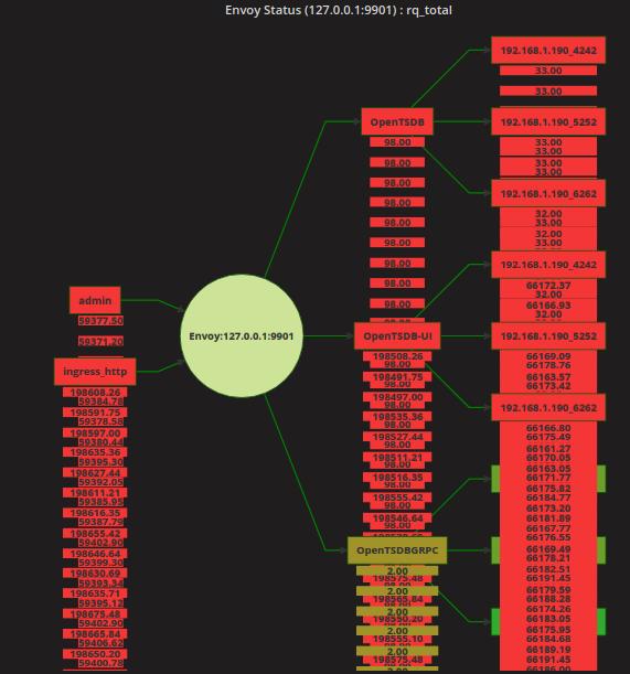 grafana-diagram - Bountysource