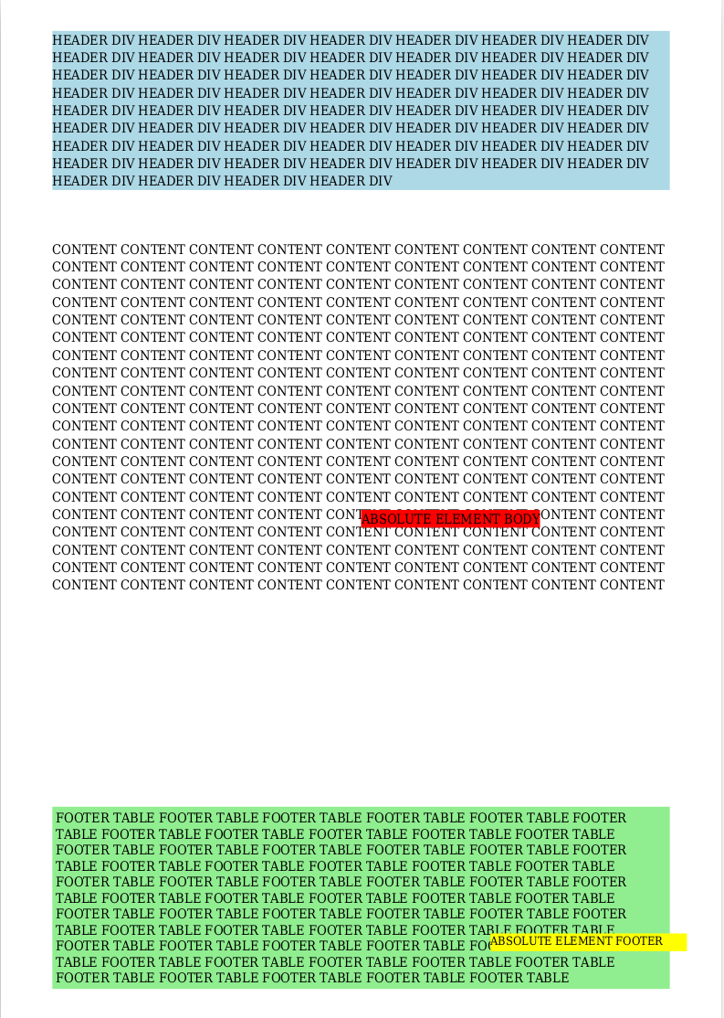 Header/footer absolute position in 7 1 0 · Issue #791 · mpdf