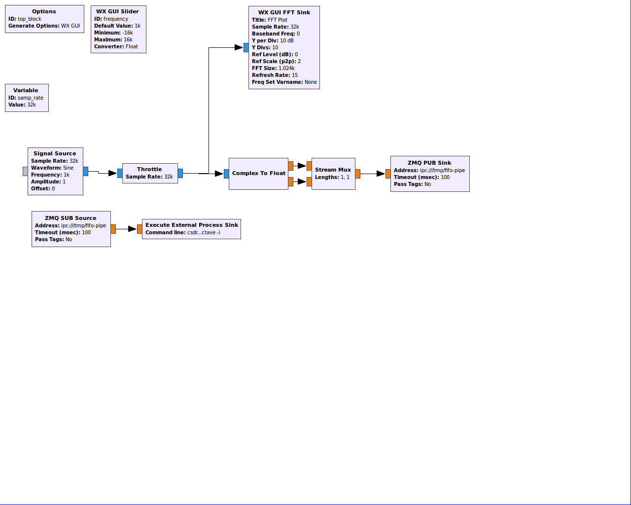 OpenwebRX and ZMQ approach · Issue #100 · simonyiszk/openwebrx · GitHub