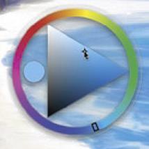 Corel Temporal Palette in context
