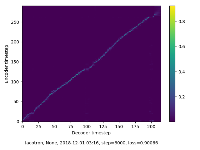 4,4) norm for mel spec looks better than (0,1) norm for quick