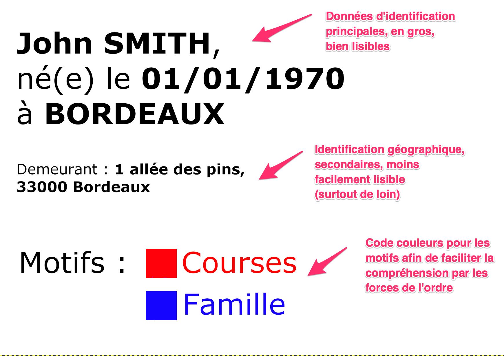 Exemple_résumé_attestation