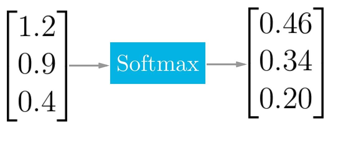 softmax函数详解