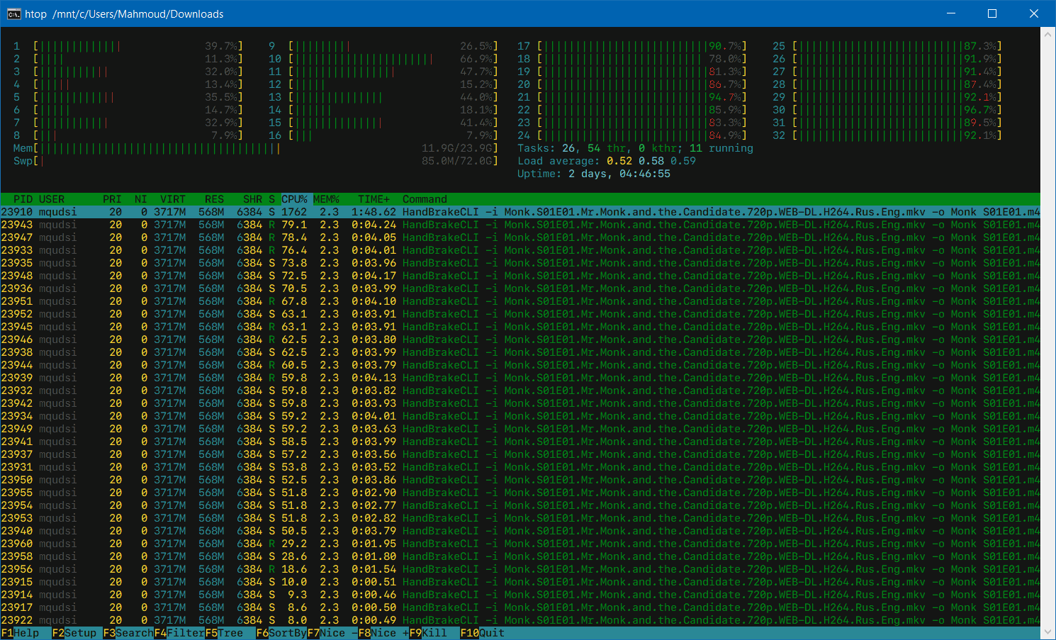 x264/x265 thread starvation on high core count CPUs (NUMA
