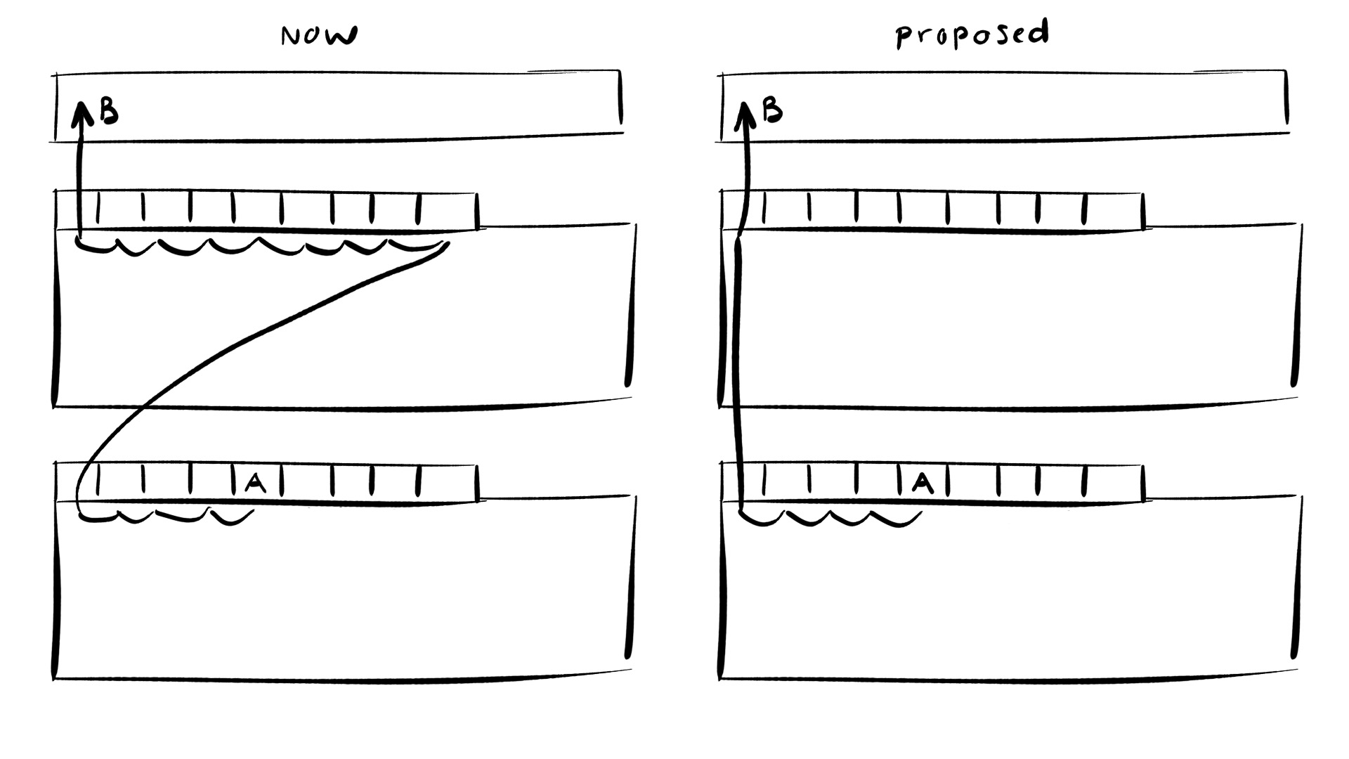 Unexpected reverse-tab behaviour · Issue #1934 · WordPress/gutenberg