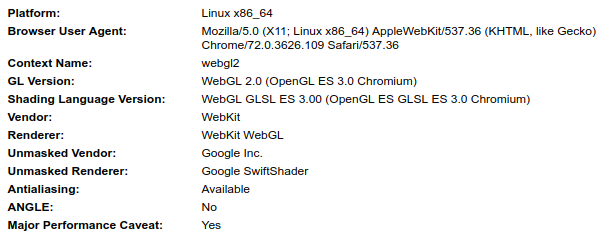 Linux Chrome browser incorrectly identified as lacking WebGL2 (No