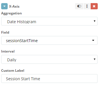 Date range selection with custom date field filters by