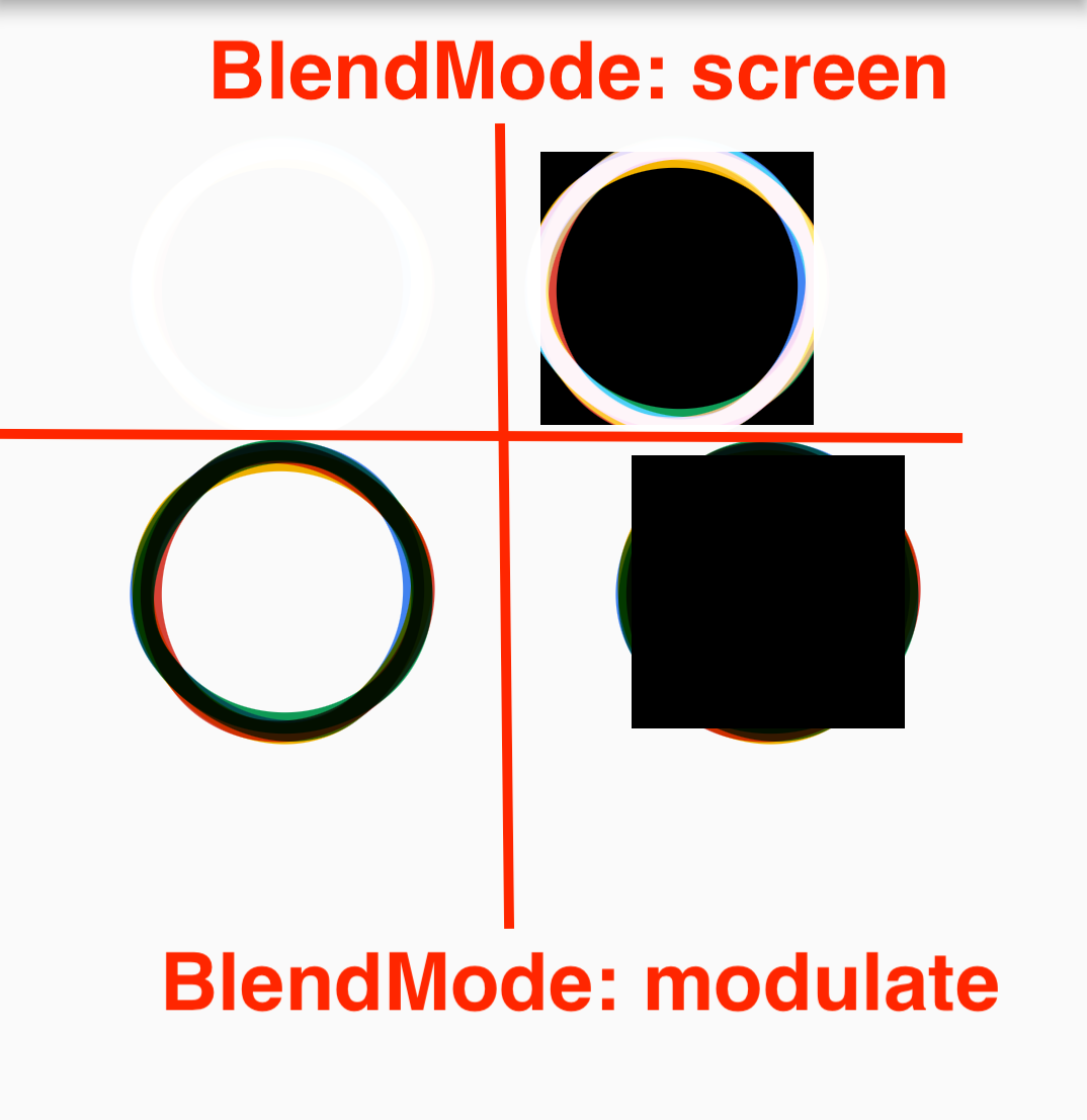 Blend mode `screen` doesn't work well on background color