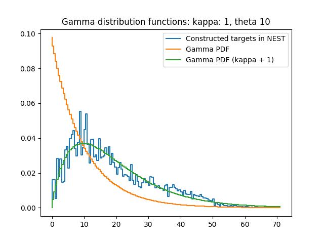 gamma_kappa_1_theta_10