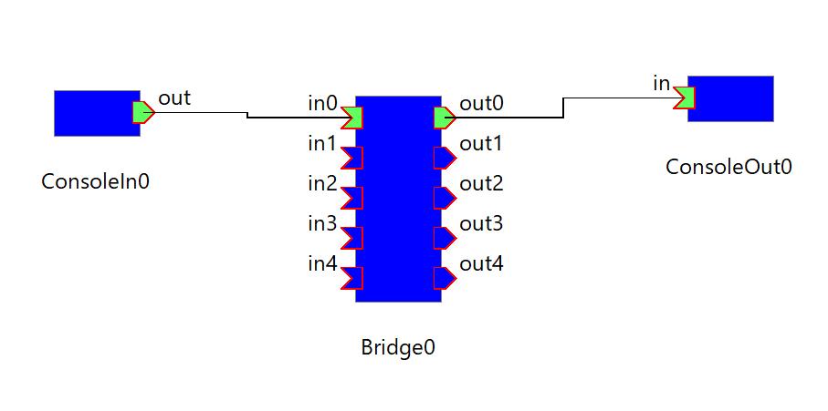 bridge0