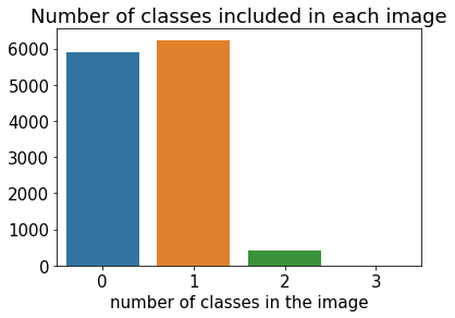 classes_in_one_image