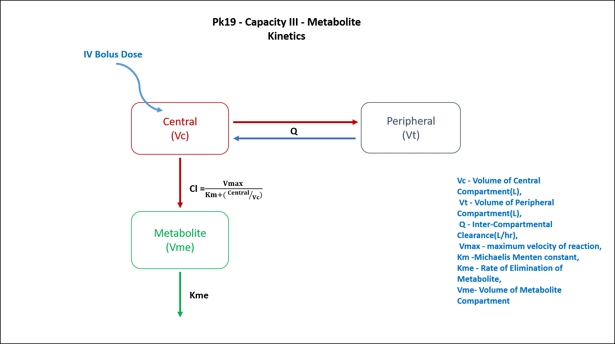 PK19 Graphic Model