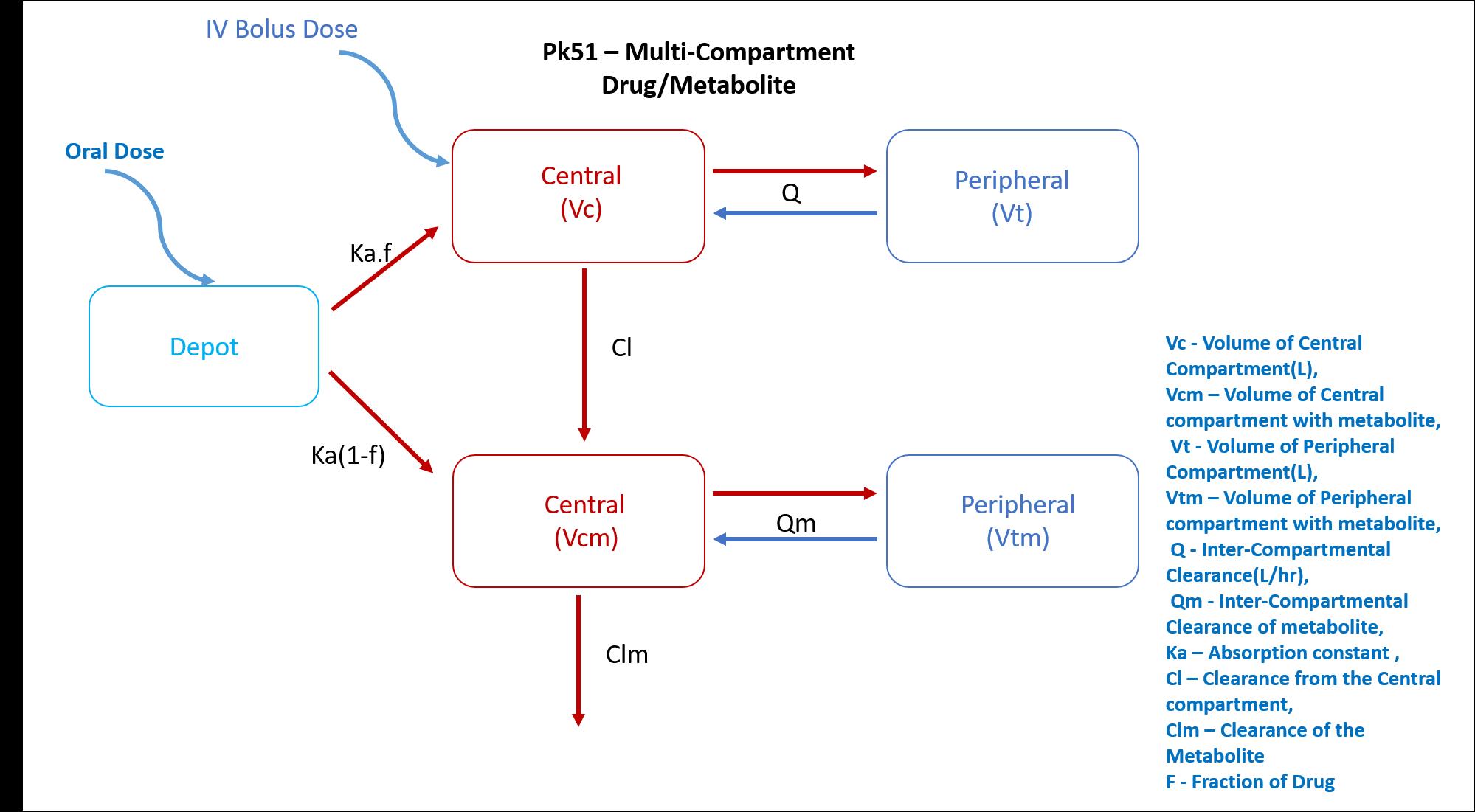 PK06 Graphic Model