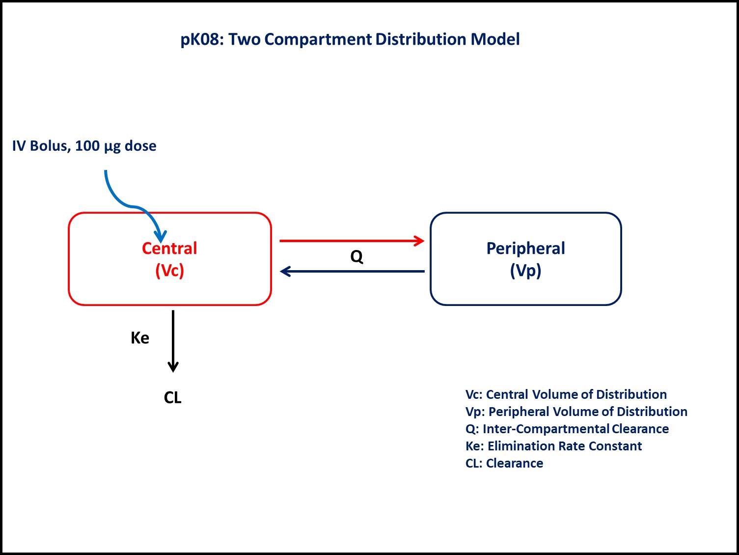 PK08 Graphic Model