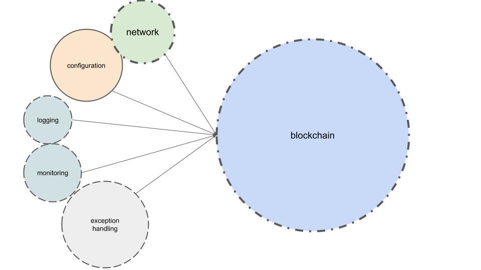 blockchain_deps