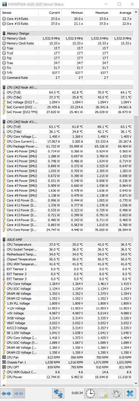 Zenith Extreme · Issue #6 · electrified/asus-wmi-sensors · GitHub