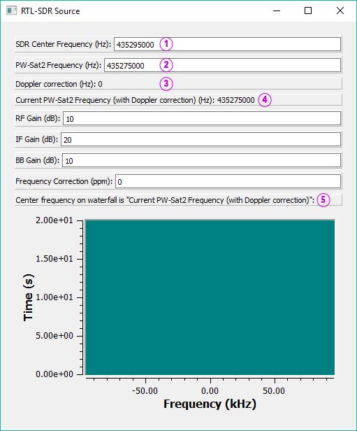 Signal source · PW-Sat2/HAMRadio Wiki · GitHub