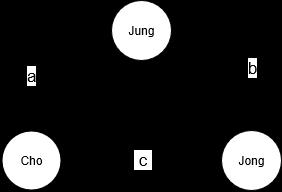 korean-name-generator 1 0 2 on npm - Libraries io