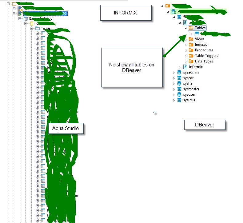 No show all tables - Informix · Issue #3114 · dbeaver