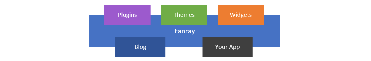 Fanray-Extensible-Architecture