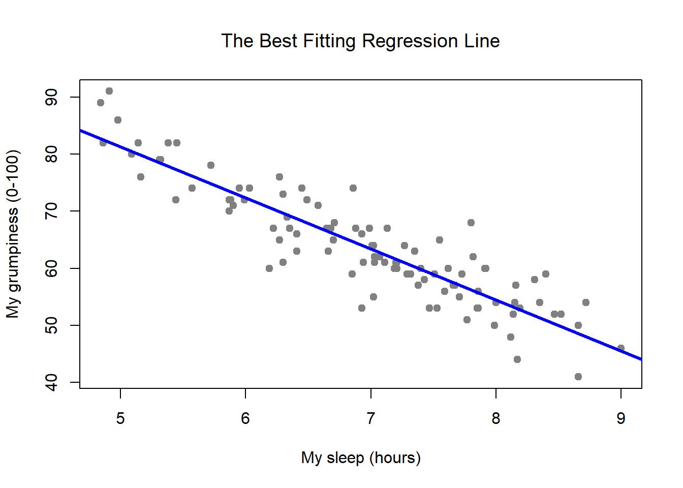 regression1a-1