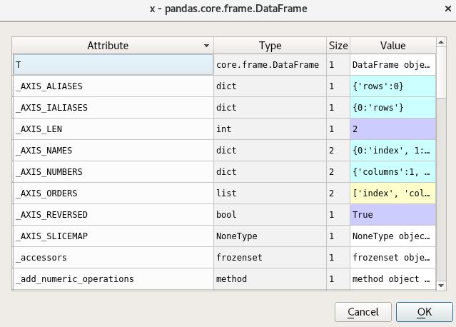 variable explorer does not show pandas DataFrame, gives dir