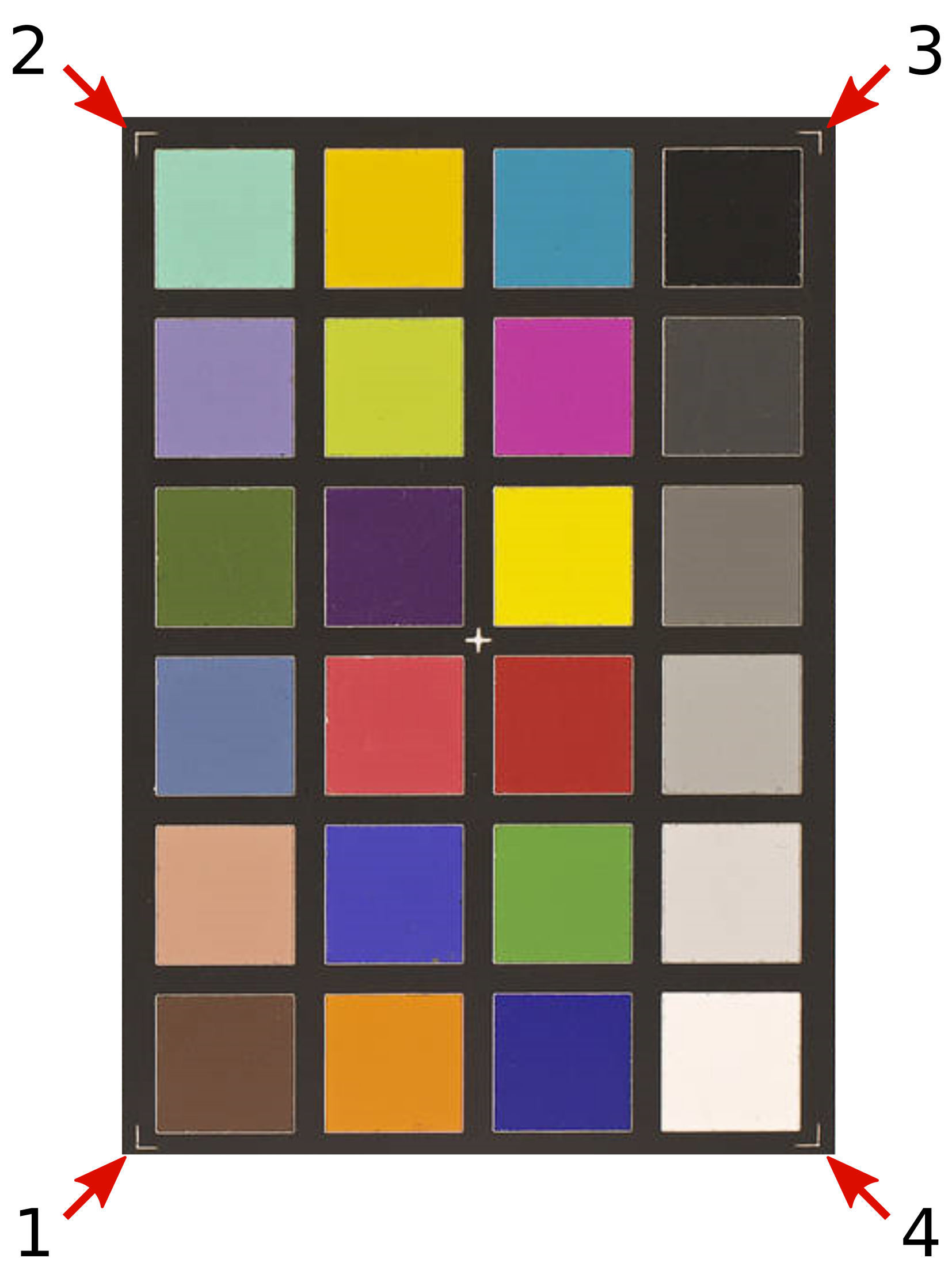 ColorChecker corners