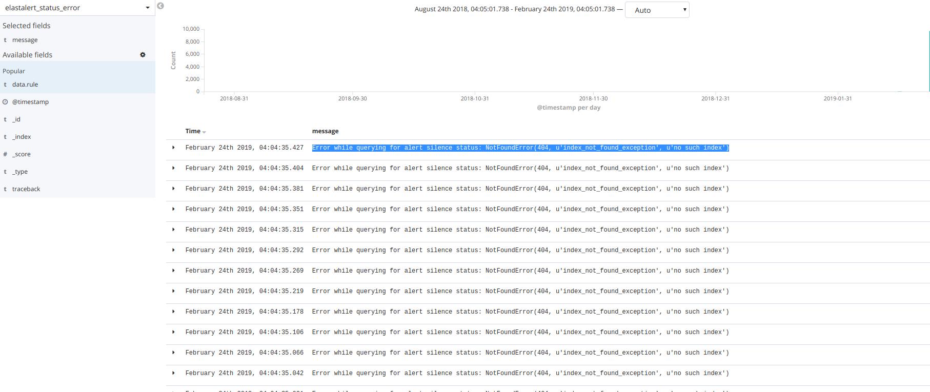 Install kafkacat on ubuntu | Install Apache Kafka on Ubuntu