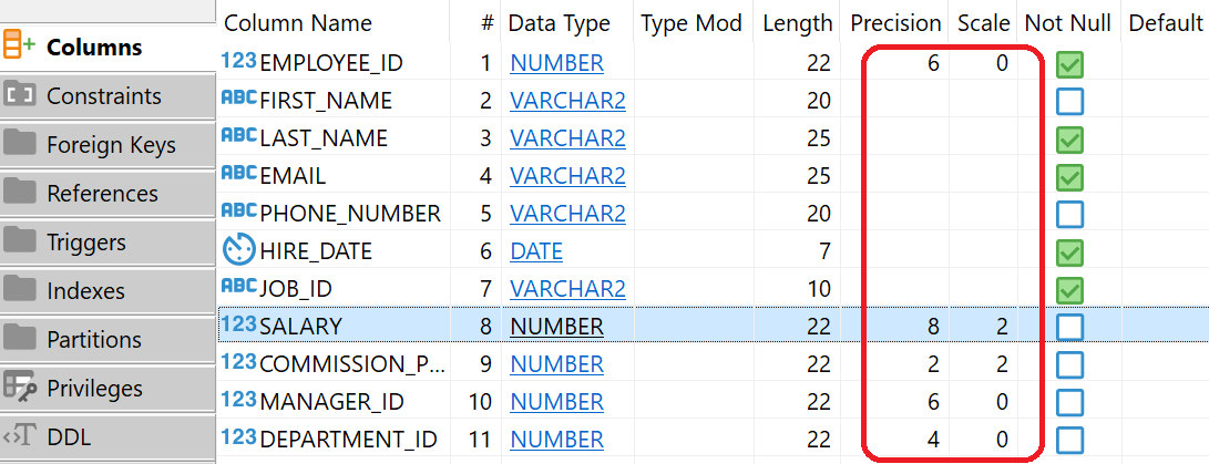 Dbeaver shows different column number type length as the