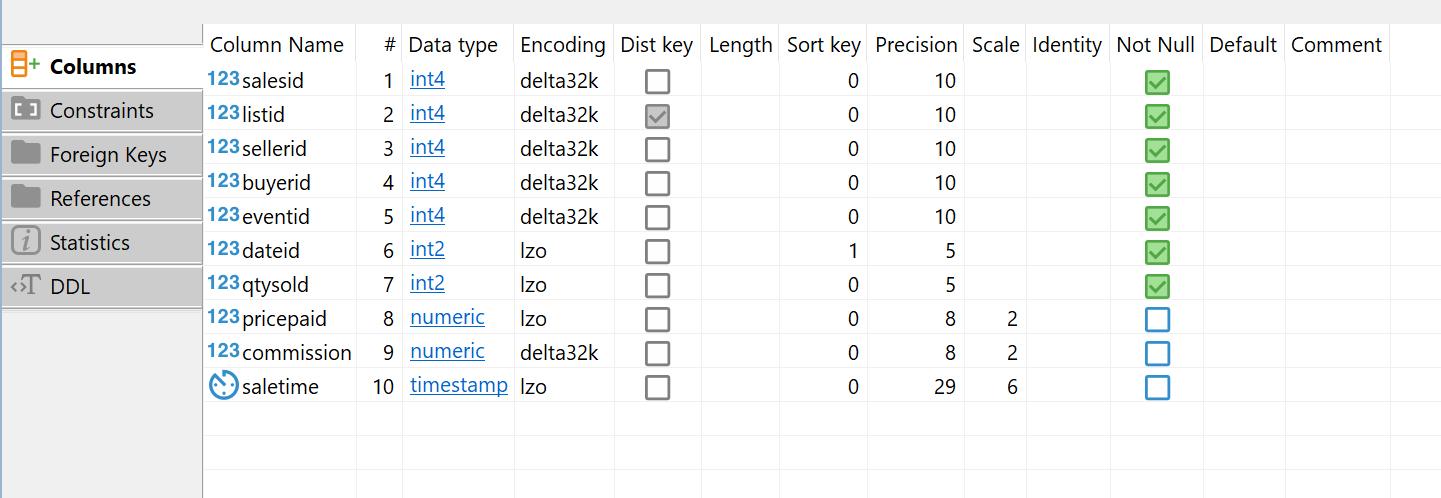 Redshift column encoding · Issue #4388 · dbeaver/dbeaver · GitHub