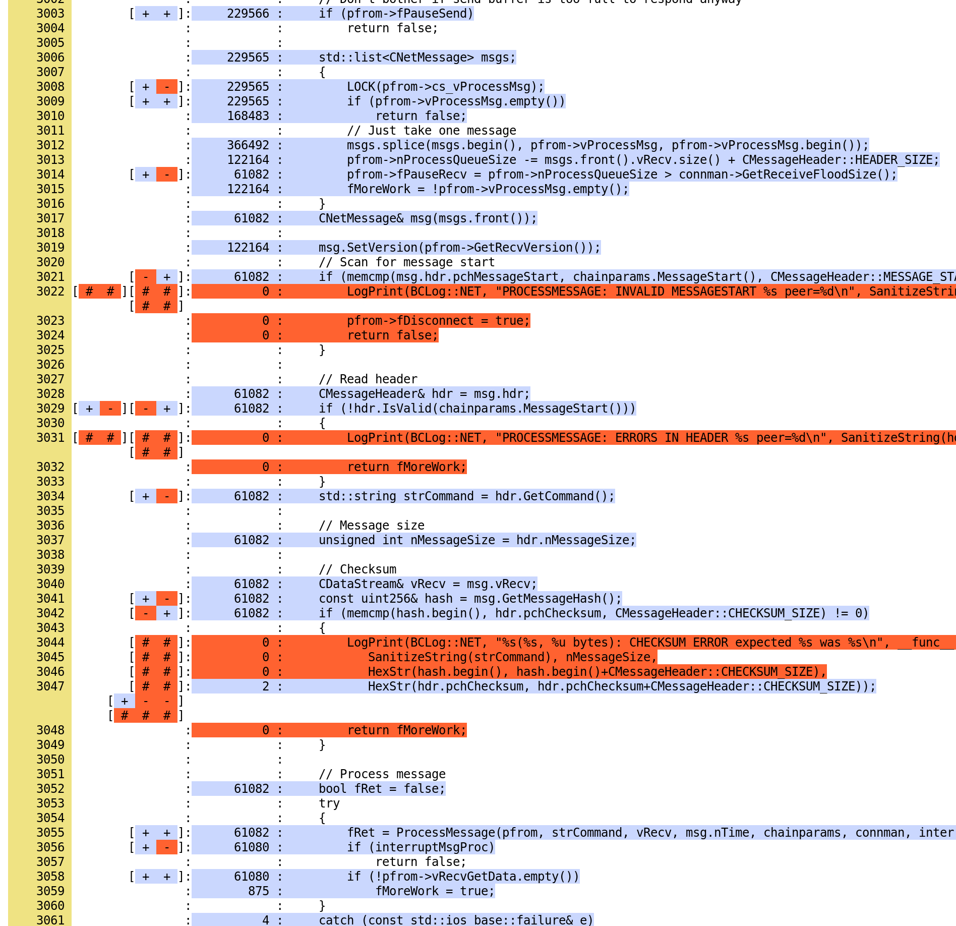 screenshot_2019-01-24 lcov - total_coverage info - src net_processing cpp