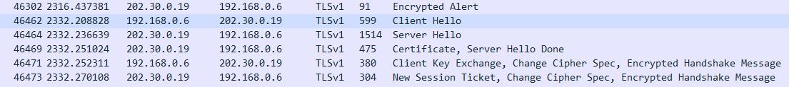 와이어샤크로 본 TLS 핸드셰이킹 과정. Client Hello, Server Hello, Certificate 등 패킷을 교환.